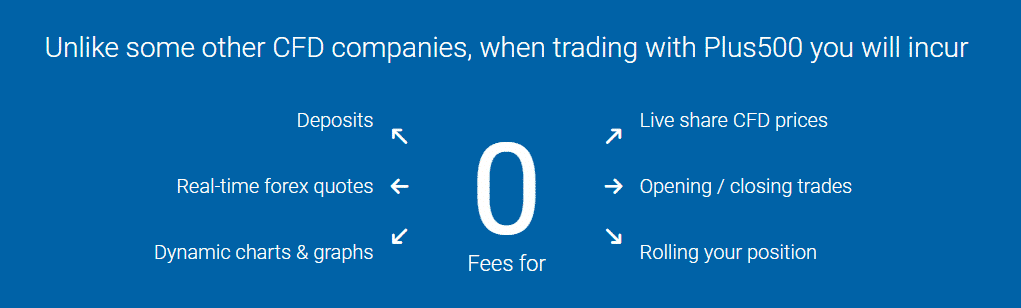Plus500 Reviews trading fees